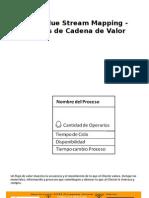 VSM Value Stream Mapping - Análisis de Cadena