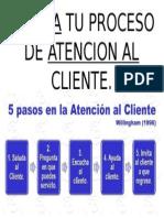 Tips Atencion Al Cliente