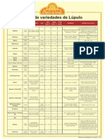 TabladevariedadesdeLupulo.pdf