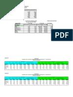 evaluacion economica Accomarca