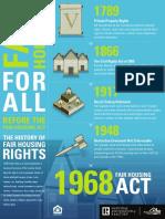 2017 Fair Housing Poster