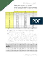 Práctica II. Gráficos de Control por variables.v1.doc