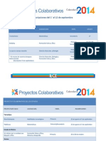 proyectos_colaborativos-2014