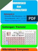 ppt Ikatan Kimia HIBRIDISASI