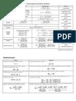 Fórmulas Estadística Descriptiva (2)