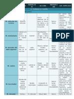Miología Veterinaria.docx