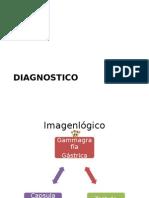 Diagnostico y Tratamiento de Gastroparesia