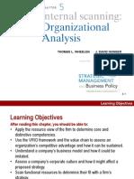 Session 2 Ch-5 Internal Scanning Organizational Analysis