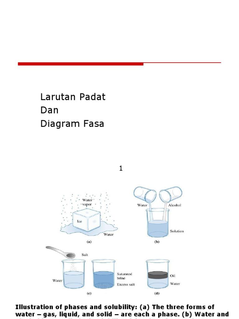 Diagram fasa alloy phase matter ccuart Choice Image