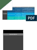 HSSE Performance Management - V1.0