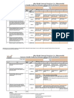 Copy of Contractor Quality KPI