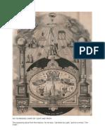 Key to Masonic Chart Of