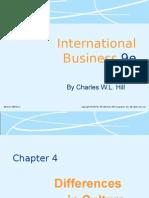 Chapter4 HSS