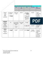 ChemoStabilityChart_1Sep06_rev2.pdf