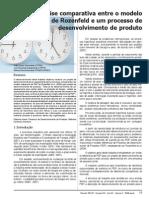 PDP - desenvolvimento de produto