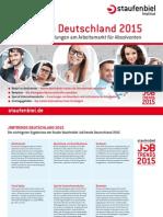 JobTrends_2015_Freigabe