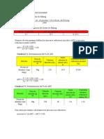 practica 7 azucares reductores.docx