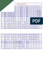Tabel Pipa Dengan Schedule 5-160
