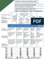 deak blythe planning template