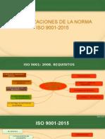 Actualizaciones de La Norma Iso 9001-2015