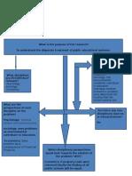 adugna desalegn research map