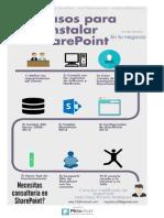 Infografía 9 Pasos Para Instalar Sharepoint 2013 Por Neiy Briceno