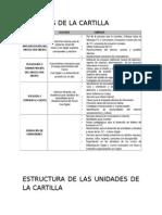 Estructura de La Cartilla