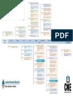 Elecciones 2015 - Cronograma_tentativo