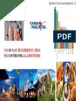 Nurul Amalina English Visual Analysis A4