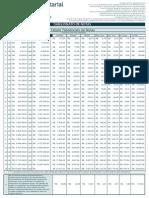 Tabela CNB 2015