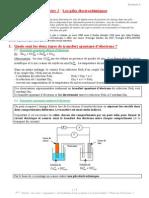 Chapitre 2 2011-2012 Les Piles Electrochimique