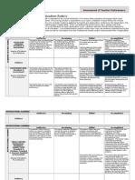 071713 Ohio Teacher Evaluation System Rubric July2013