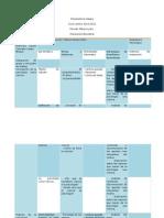 Planeacion Bimestral, Psicologia I