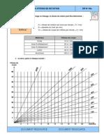 La vitesse de rotation.pdf