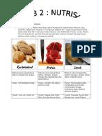 Nota Sains Tingkatan 2 (Bab 2)