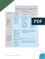 Comprension Capacidades Rutas PDF