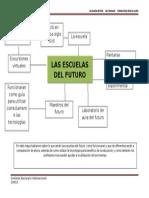 c11cm10 Miranda Almejo Maria de Lourdes Las Escuelas Del Futuro 29enero