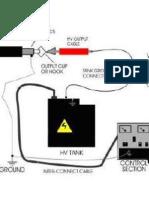 Ensayos VLF (Muy Baja Frecuencia) Para Cables de Media Tension