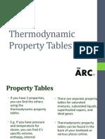 Thermodynamic Property Tables