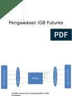 Pengawasan IGB Futures