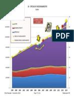 10-Grafico degli interventi.pdf