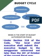 New Barangay Budget Authorization