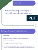 Ventaja Competitiva Con Uso de TI