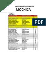 resultado_mochica2014sc