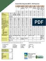 Res_Data_Jan2010.pdf