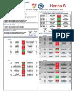 Alemanha - Bundesliga - Estatísticas da Jornada 24.pdf