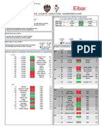 Espanha - Liga BBVA - Estatísticas da Jornada 26.pdf