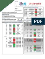 França - Ligue 1 - Estatísticas da Jornada 28.pdf