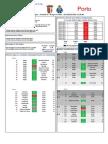 Liga Zon Sagres - Estatísticas da Jornada 24.pdf