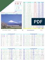 Minna No Nihongo 1 - Vocabulaire